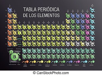 TABLA PERIODICA DE LOS ELEMENTOS -Periodic Table of Elements in Spanish language- formed by molecules in gray background with the 4 new elements included on November 28, 2016 by the IUPAC - Size A4 - Vector image