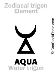 Astrology: AQUA (Water trigon) - Astrology Alphabet: AQUA...