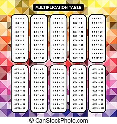 Multiplication Times Table Educational Material for Primary...