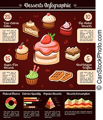 Desserts and pastry vector infographics - Desserts...