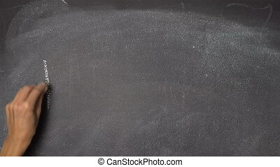 "Hand writing ""PARTY"" on black chalkboard - Woman's hand..."