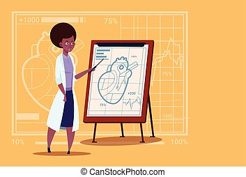 Female African American Doctor Cardiologist Over Flip Chart With Heart Medical Clinics Worker Hospital