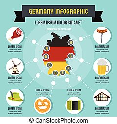 Germany infographic concept, flat style - Germany...