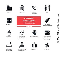 Hospital wayfinding - Modern simple thin line design icons, pictograms set