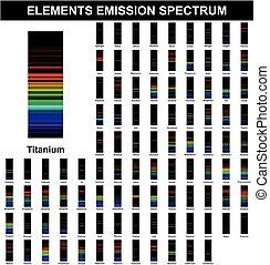 Chemical Elements Emission Spectrum Each Element has Unique...