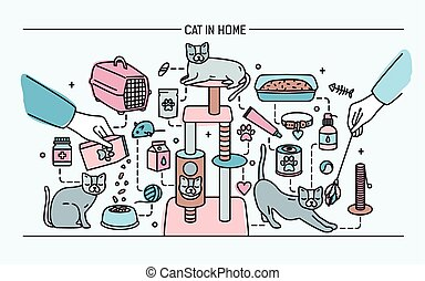 Cat in home horizontal banner with pet toys, meds and kitty...