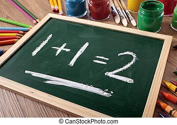 Simple mathematics - Basic mathematics formula written on a...
