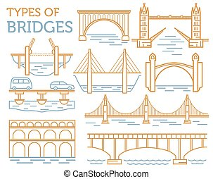 Types of bridges. Linear style ison set. Possible use in...
