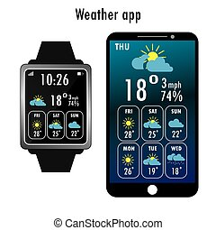 Smartphone and smart watch with weather app on the screen....