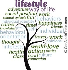 About lifestyle