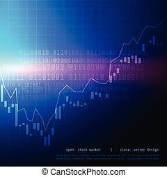 candle stick stock market trading chart with bullish high and bearish low point
