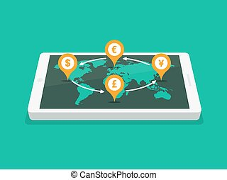 Global Currency Exchange