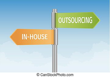 Outsourcing Signpost - Signpost with who direction choices....