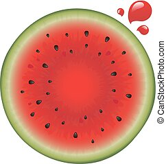Watermelon With Drops