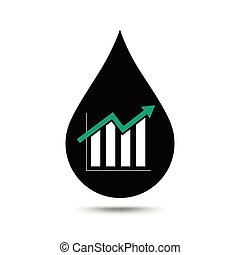 Oil industry concept. Oil price growing up graph with oil drop.