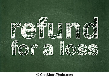 Insurance concept: Refund For A Loss on chalkboard...