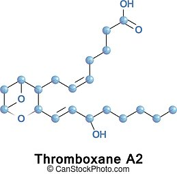 Thromboxane A2 aggregation - Thromboxane A2 is a type of...