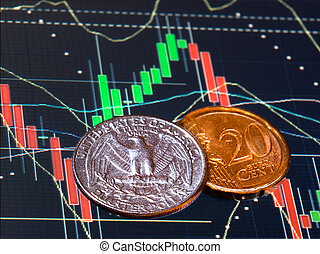 Cents - Approximately the same value of coins of two main...