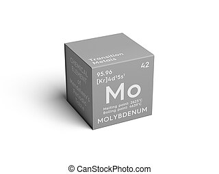 Molybdenum. Transition metals. Chemical Element of...