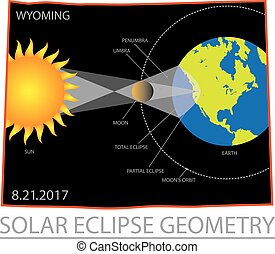 2017 Solar Eclipse Geometry Wyoming State Map Illustration -...