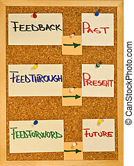 Communication concepts - Post it notes on a wooden board...