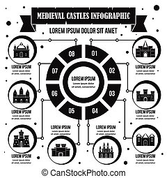 Medieval castles infographic concept, simple style -...