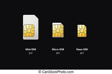sim card overview