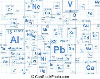 Chemical Elements Graph Paper - Chemical elements....