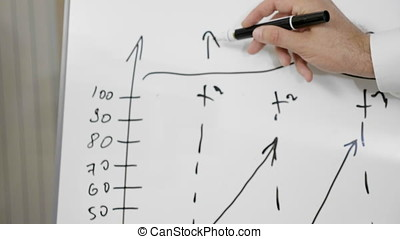 Close up of businessman hand following chart lines on white...