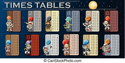 Times tables with astronauts in space background...