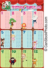 Times tables chart with kids in costume in background...