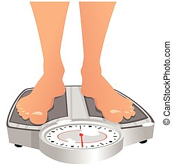 Feet on weighing scales.eps