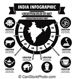 India infographic concept, simple style - India infographic...