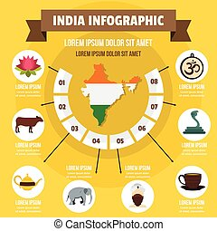 India infographic concept, flat style - India infographic...