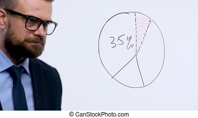 Man draws various growth charts, calculating prospects for...
