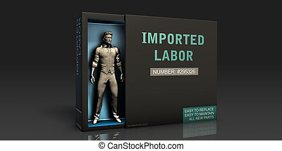 Imported Labor Employment Problem and Workplace Issues