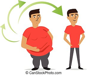 transfrom from fat to slim