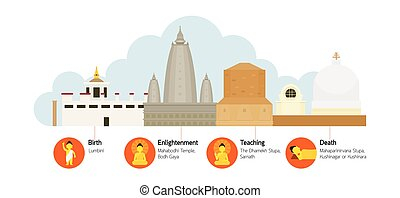 4 Place of Buddhism Holy Site - Pilgrimage in India and...