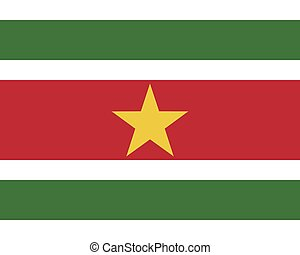 Colored flag of Suriname