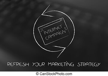 refresh symbol with Internet Campaign pop-up, marketing...