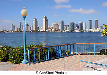 San Diego California.