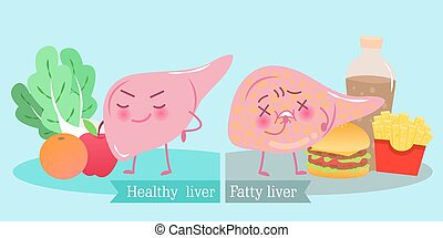 liver with health concept on the green background