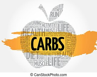 CARBS apple word cloud collage, health concept background