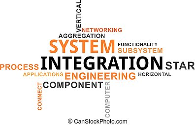word cloud - system integration - A word cloud of system...