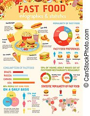Fast food infographic, world map statistic design - Fast...