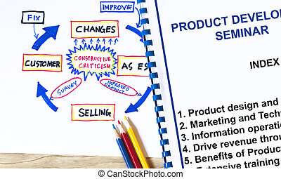 Product development seminar- all about product development...