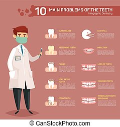 Infographic with dentist and teeth problems - Infographic...