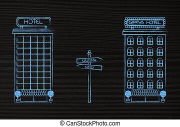 hotels next to road signs with levels of stars - searching...
