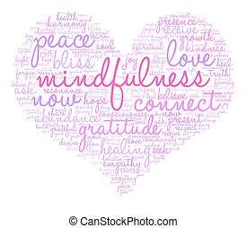 Mindfulness Word Cloud - Mindfulness word cloud on a white...