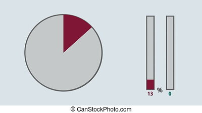 Pie and bar chart rising to 50 - 50 percent split, 2d...